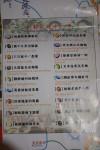 Yunnan 18 Strange Customs